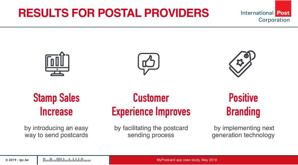 Grafik: Vorteile für Postunternehmen